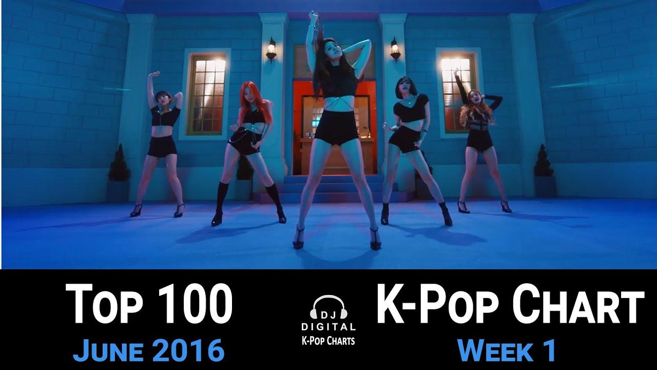 skachat-pop-pesni-2016-2017
