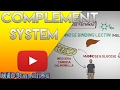 Complement System Made Easy- Immunology-...