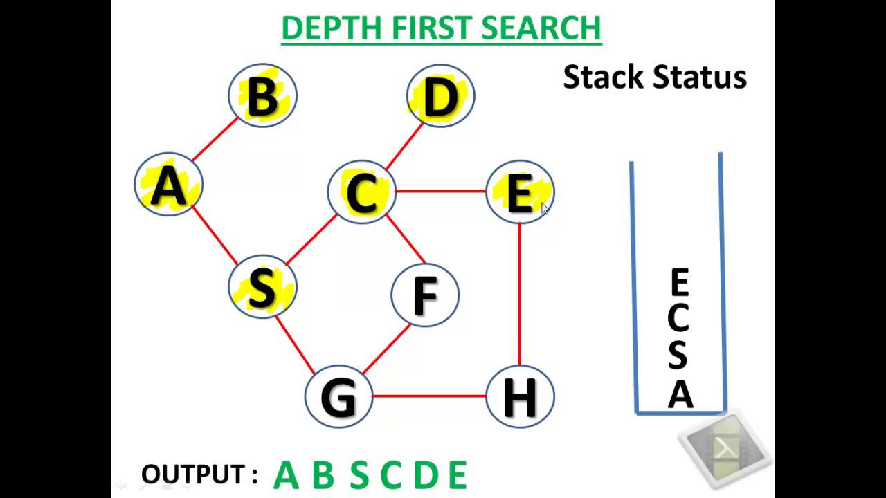 Depth first search algorithm graphics h на тел павлик играет в кс го